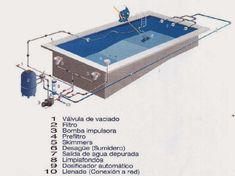 Esquema para instalação de piscina.