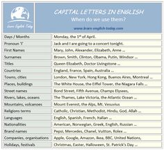 CAPITAL LETTERS IN ENGLISH: When do we use them?
