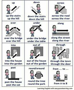 Prepositions Of Place Vocabulary With Pictures And Short Examples