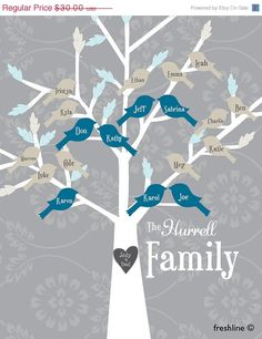 SALE 25 off Digital File  Family Tree Custom Art by Freshline