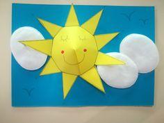 Le lundi au soleil et ses quelques nuages