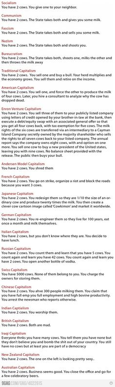 Difference between economic systems (both funny and true) //iLikeThis www.facebook.com/letsmakeit.fr
