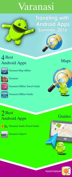 Varanasi Android apps: Travel Guides, Maps, Transportation, Biking, Museums, Parking, Sport and apps for Students.