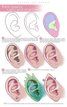pretty ear ear art doodles drawings how to draw cuts drawings beautiful ideas for drawing easy sketch idea easy Digital Art Tutorial, Digital Painting Tutorials, Art Tutorials, Drawing Tutorials, Drawing Lessons, Drawing Techniques, Drawing Tips, Drawing Poses, Easy Drawing Steps