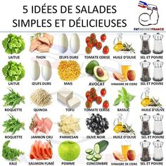 ➖➖➖➖➖ Here are 5 more ideas for healthy and healthy salads ., Food And Drinks, ➖➖➖➖➖ Here are 5 more ideas for healthy and gourmet salads. Organic Recipes, Raw Food Recipes, Cooking Recipes, Healthy Recipes, Recipes Dinner, Healthy Salads, Healthy Cooking, Healthy Eating, Simple Salads