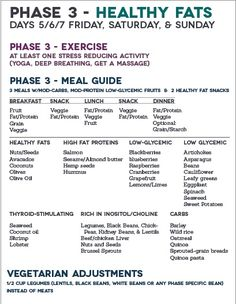 FMD phase 3 - Healthy Fats