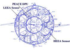 spacecraft_plan.gif (874×633)
