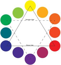 226 Colour Wheel 3.jpg