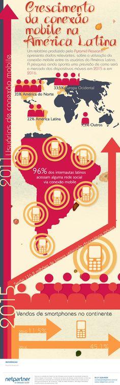 Crescimento da conexão mobile na América Latina #Infografico