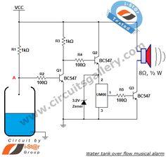 Water tank overflow alarm circuit