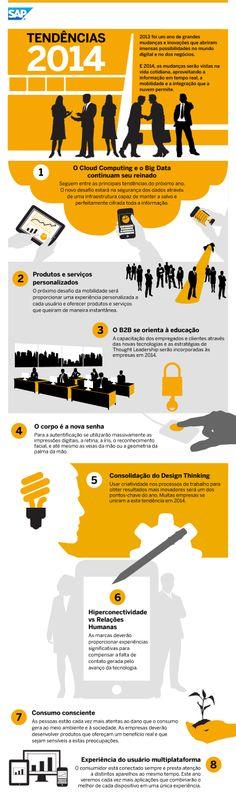 A SAP Brasil apresenta um panorama das novidades que chegam para revolucionar o mundo empresarial. Cada tendência é uma oportunidade na gestão de negócios. As empresas de todos os setores e tamanhos já sabem: ficar atrás não é uma opção. Design Thinking, Online Marketing, Digital Marketing, Science, Cloud Computing, Whats New, Announcement, Social Media, Technology