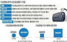 애플의 비밀조직 실체는 '가상현실' : 네이버 뉴스