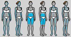Questi 12 sintomi ti indicano che c'è qualcosa che non va nella tua Tiroide.