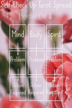 Mind Body Spirit Spread