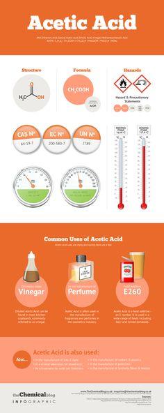 Acetic-Acid-Infographic.jpg (1280×3211)