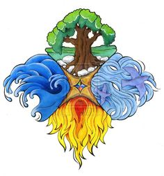 The Four Elements - Earth, Air, Fire, Water Four Elements Tattoo, 4 Elements, Elements Of Nature, Classical Elements, Element Tattoo, Earth Air Fire Water, Earth Wind & Fire, Tattoo Band, Element Symbols