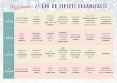 28 dni do lepszej organizacji: weź czas w swoje ręce i podejmij kwietniowe wyzwanie z Miss Planner! – Oficjalny Sklep Miss Planner