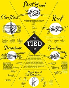 Six nautical knots to know. SAIL . TRAIN . EXPLORE: Adventure Sailing  www.rubicon3.co.uk