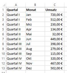 Eine typische Tabelle: Die Umsatzzahlen eines Jahres