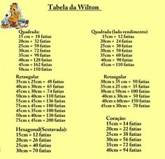 Tabela wilton Forma x nº fatias/porções - quadrado Individual Wedding Cakes, Bike Food, Wilton, Diy Cake, Confectionery, Coffee Shop, Cake Recipes, Cake Decorating, Food And Drink