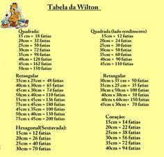 Tabela wilton Forma x nº fatias/porções - quadrado