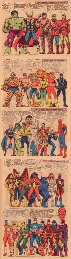 Marvel Superhero Strength Levels