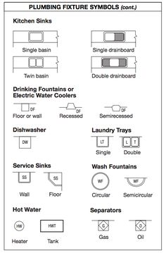 Plumbing symbols those little details pinterest symbols blueprint symbols kitchen water malvernweather Images