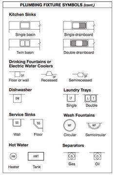 Blueprint Symbols Free Glossary Floor Plan Symbols For
