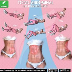 What is the best complete abdominal workout? Everyone wants a rock hard however, the abdominals can be a very tricky set of muscles to train. Here are some great explanations and exercises for an amazing is verb, Total Ab Workout! Total Ab Workout, Total Abs, Butt Workout, Workout Challenge, Abdominal Workout, Best Abdominal Exercises, Waist Workout, Dumbbell Workout, Workout Plans