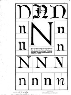 The alphabet : fifteen interpretative designs drawn and arranged with explanatory text and illustrations / by Frederic W. Calligraphy Letters, Typography Letters, Font Alphabet, Doodle Lettering, Lettering Design, Mixing Fonts, Journal Fonts, Fancy Fonts, Creative Fonts