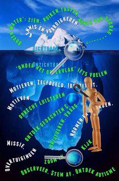 Eerste schetsen bij de vorming van de ijsberg... Coaching, Management, Education, Movie Posters, Movies, Training, Films, Film, Teaching