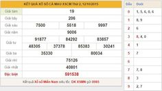 Mở bát kết quả xổ số miền Nam ngày 19-10-2015 - xosohochiminh88hn http://tintuc.vn/tin-tuc-24h http://tintuc.vn/chuyen-sao http://xoso.wap.vn/kqxs-ket-qua-xo-so.html