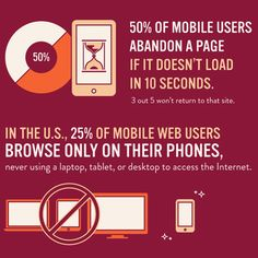 Fast Facts: The Need for Speedy Information Online: Do you use your phone to access the Web?