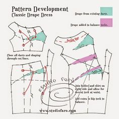 The idea behind this weeks #PatternPuzzle is to use a classic drape style to show how the fitting darts in your bodice block turn into drape according to design. And to also have a go at making my pa