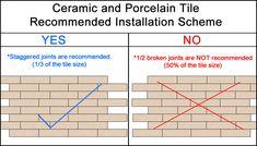 Porcelain and Ceramic Tiles - Exclusive Series Porcelain Tile - Installation Instructions