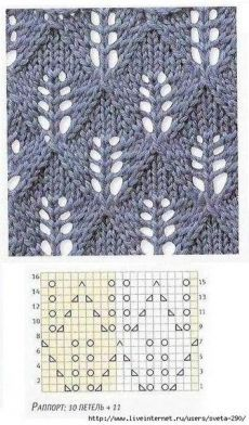 "Ажурные узоры спицами ""Candle Light - lots of lace patterns, not in English but with charts. Now I just need to learn to understand lace knitting charts. Lace Knitting Patterns, Knitting Stiches, Knitting Charts, Lace Patterns, Knitting Needles, Crochet Stitches, Hand Knitting, Stitch Patterns, Knitting Projects"