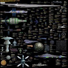 Starship Size Comparison Chart - Large Ships