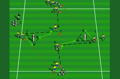 Emphasis: Sharp touches, laying balls off, communication. Set-up: Four cones are positioned as shown approximately 15 yards apart. 4 players are assigned to each cone. Objective: Player (A) starts …