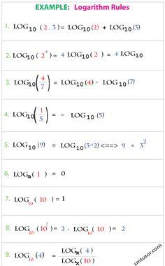 Math Teacher, Math Classroom, Teaching Math, Love Math, Fun Math, Math Formula Chart, Maths Algebra, Calculus, Teaching