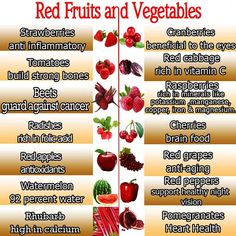 natural plant-based #diet: red fruits and vegetables for better health