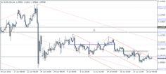 #DailyAnalysis #UK #GDP #FOMC #Forex #Market #Allfxbrokers @OrbexFX