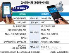 삼성페이 멤버십 서비스 - Google 검색