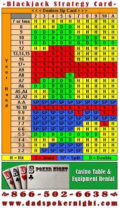 Free virtual craps table