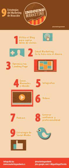Hola: Una infografía con 9 estrategias de Inbound Marketing. Vía Un saludo