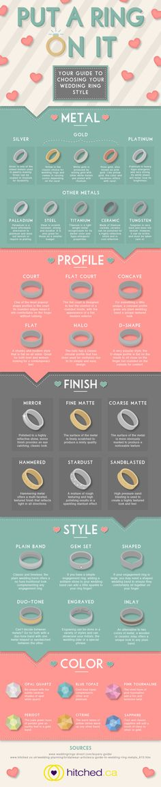Having trouble choosing the perfect wedding ring? Check out this helpful guide for a few ideas!