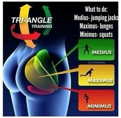 Buns of steel. Booty workout. Target the #Glutes #Squats