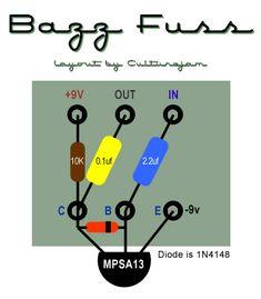 Bazz Fuss - Eyelet Layout | Transistors and Beer