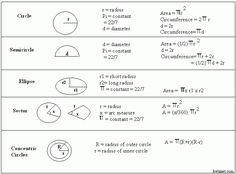 geometry_formulas_area_perimeter_circles1.gif