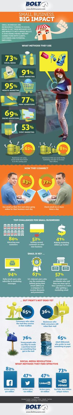 Small Business #Marketing