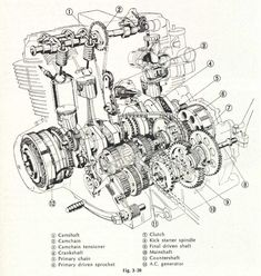 paul bushnell roamforpointfiv on pinterest Vintage Honda 50Cc Motorcycle honda engine cutaway confused when want choice california automobile insurance pany